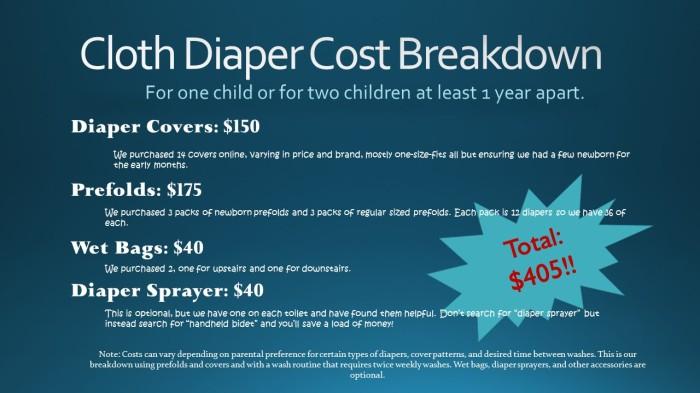 Cloth Diaper Cost Breakdown
